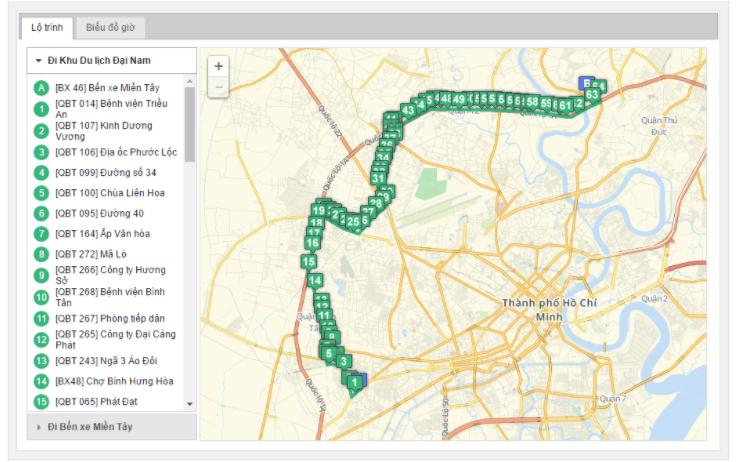 Bản đồ đường đi tuyến xe buýt số 61-8